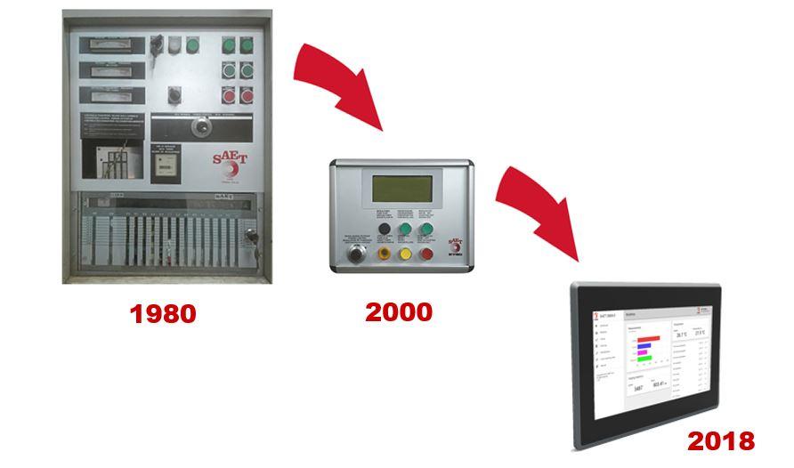 Field Modification & Equipment Retrofit